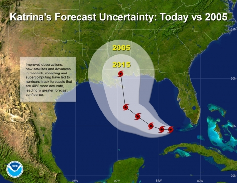 A comparison of the cone of uncertainty given 2005 forecasting capability and 2015 forecasting capability.